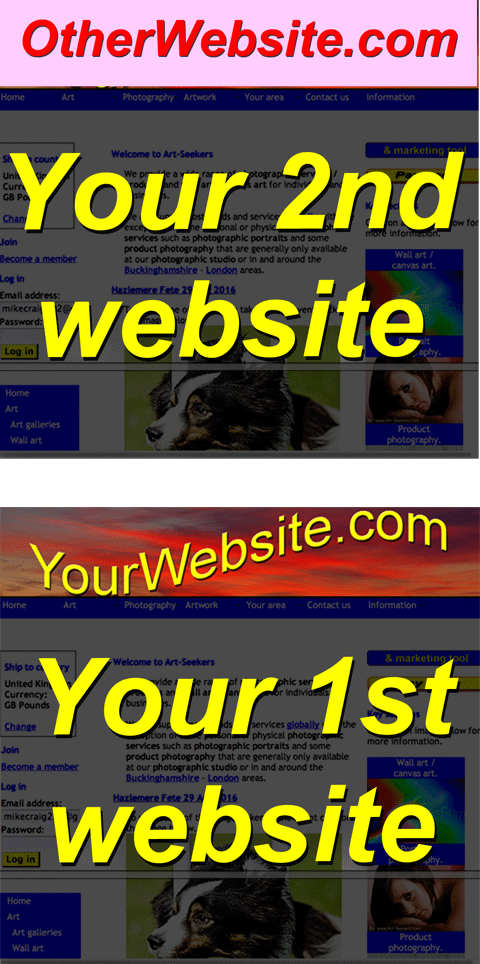 Two website sites to be used for split testing or profit sharing